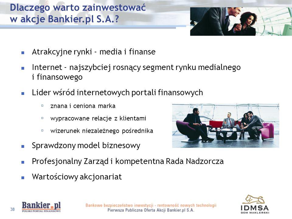 Dlaczego warto zainwestować w akcje Bankier.pl S.A.