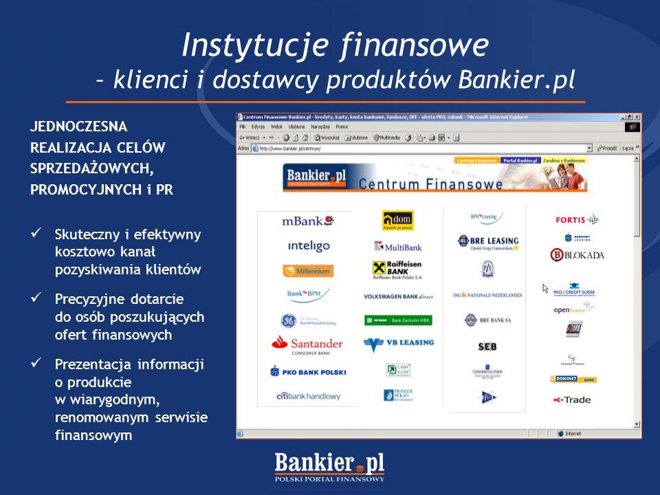 Instytucje finansowe – klienci i dostawcy produktów Bankier.pl