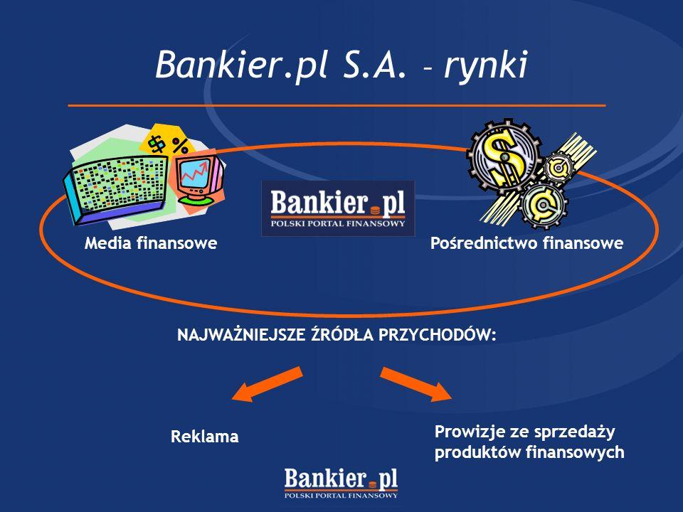 Pośrednictwo finansowe NAJWAŻNIEJSZE ŹRÓDŁA PRZYCHODÓW: