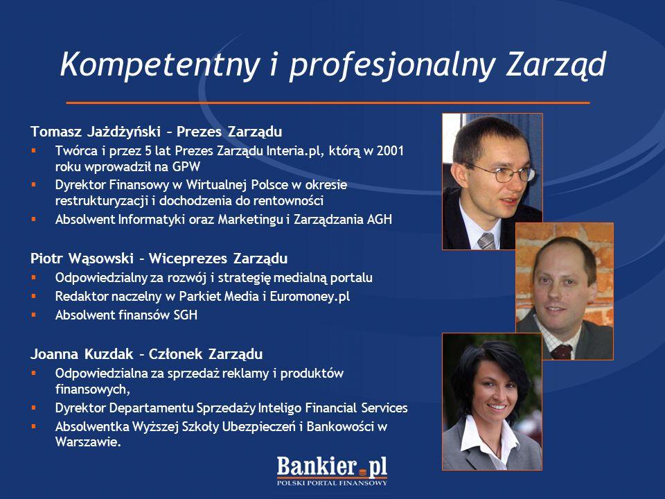Kompetentny i profesjonalny Zarząd
