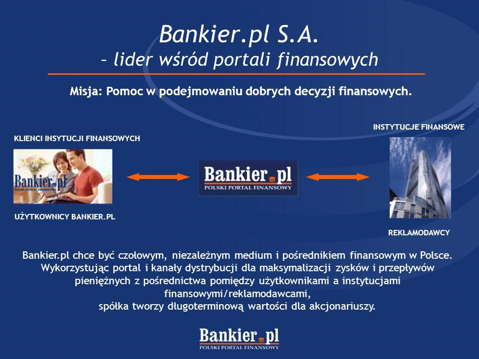 Bankier.pl S.A. – lider wśród portali finansowych