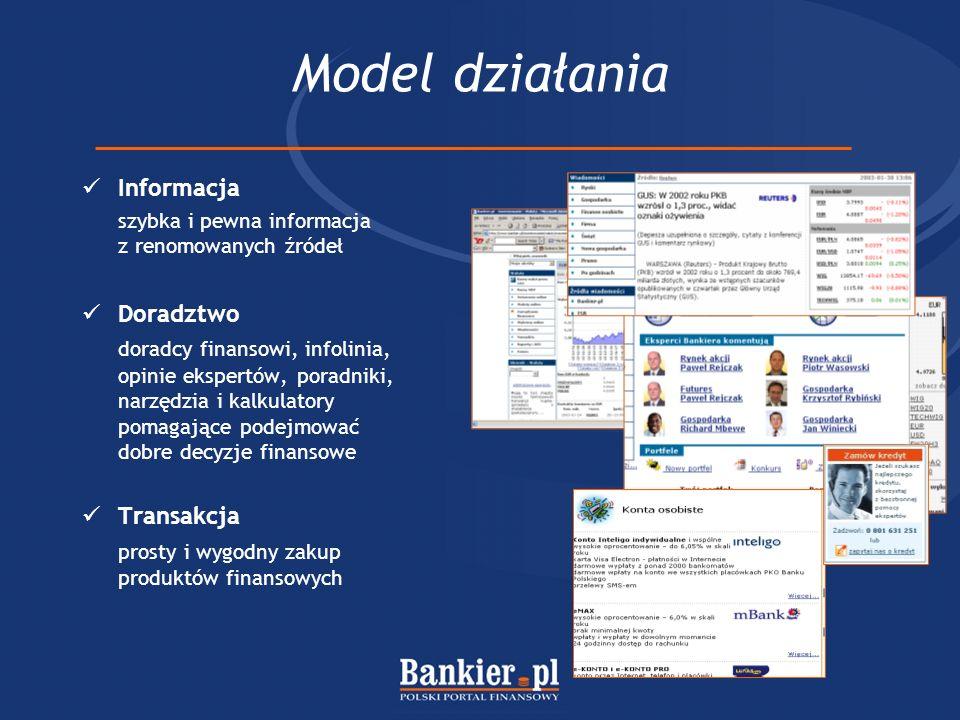 Model działania Informacja Doradztwo