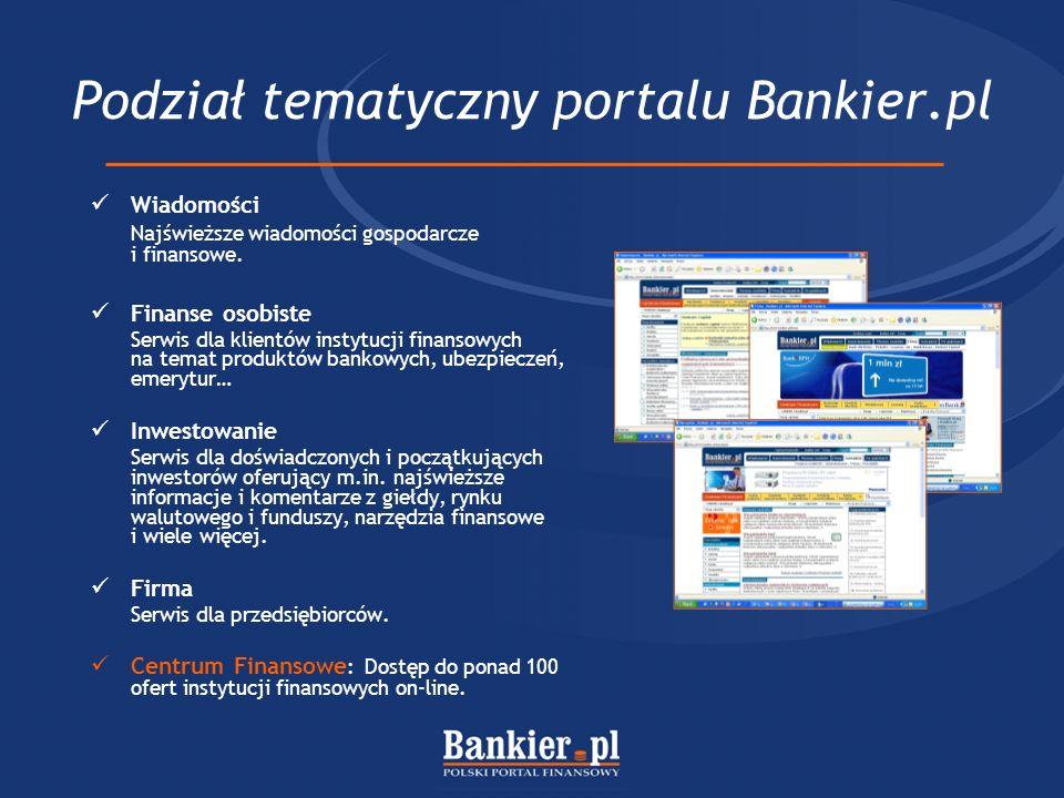 Podział tematyczny portalu Bankier.pl