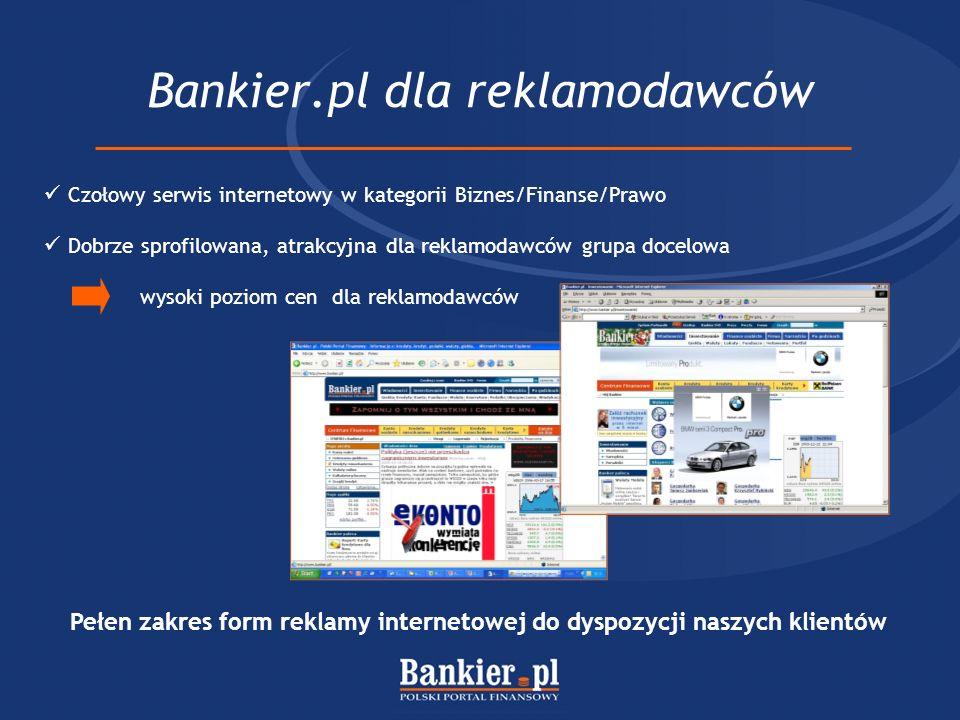Bankier.pl dla reklamodawców