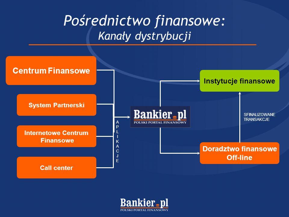 Pośrednictwo finansowe: Kanały dystrybucji