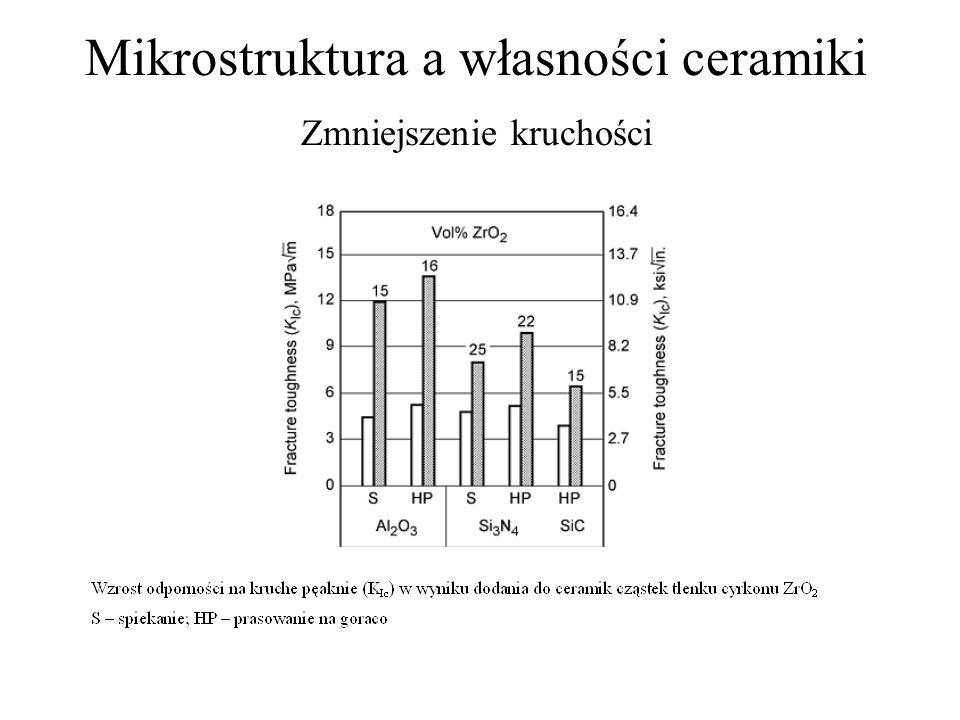 Mikrostruktura a własności ceramiki Zmniejszenie kruchości