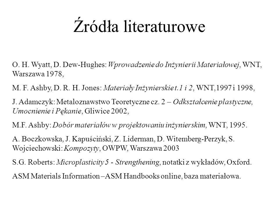 Źródła literaturowe O. H. Wyatt, D. Dew-Hughes: Wprowadzenie do Inżynierii Materiałowej, WNT, Warszawa 1978,