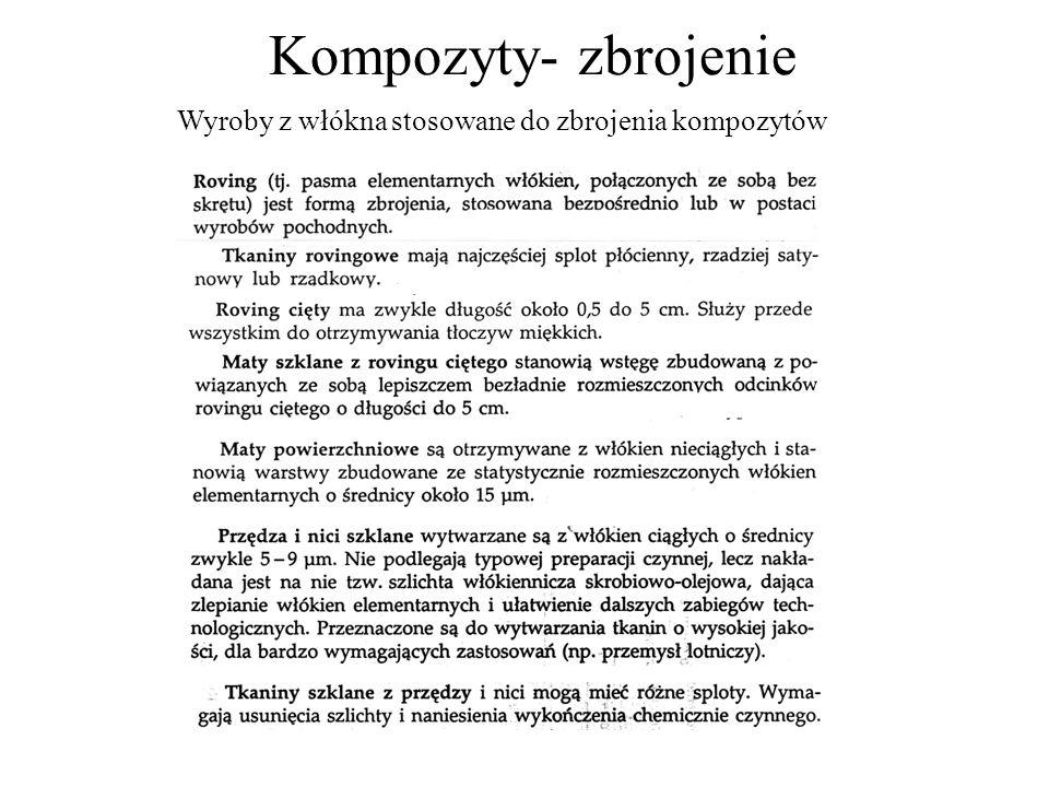 Kompozyty- zbrojenie Wyroby z włókna stosowane do zbrojenia kompozytów
