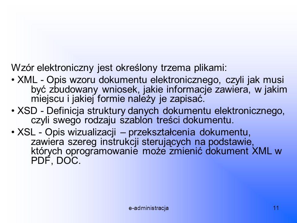 Wzór elektroniczny jest określony trzema plikami:
