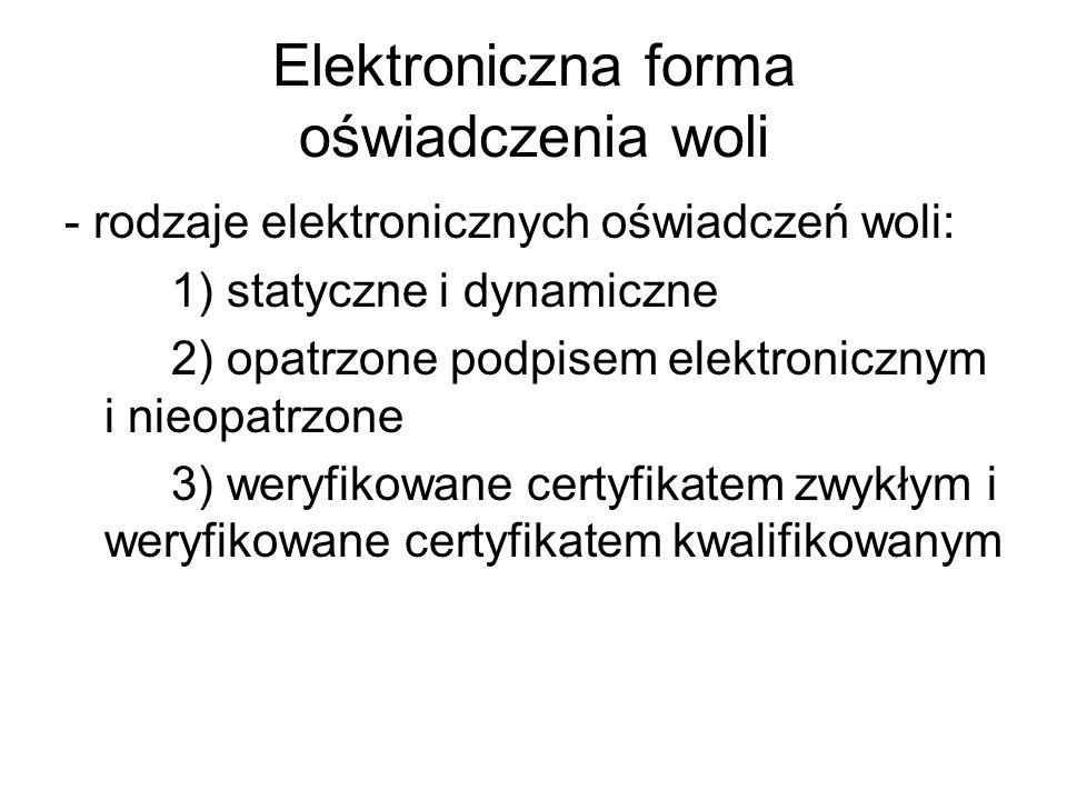 Elektroniczna forma oświadczenia woli