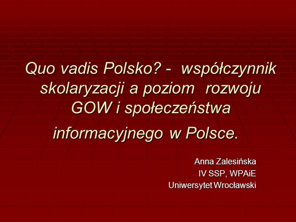 Anna Zalesińska IV SSP, WPAiE Uniwersytet Wrocławski