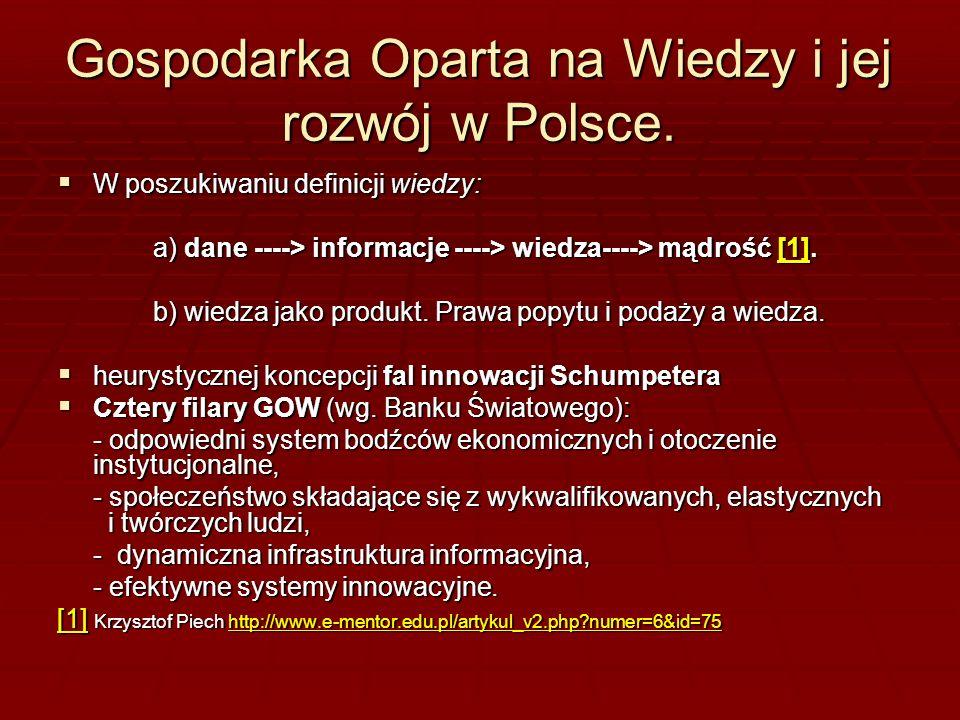 Gospodarka Oparta na Wiedzy i jej rozwój w Polsce.