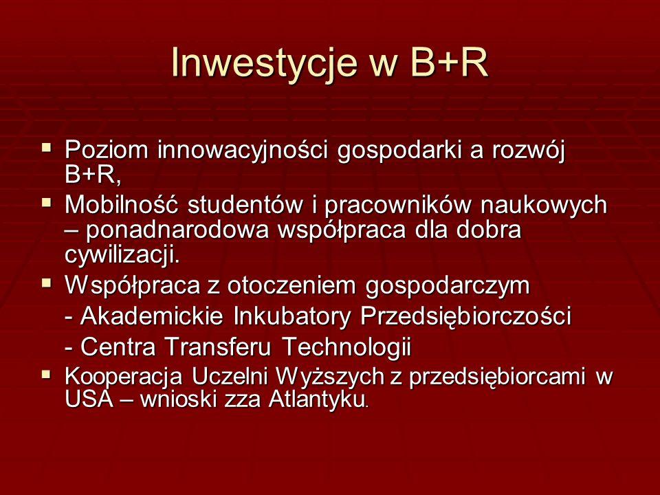 Inwestycje w B+R Poziom innowacyjności gospodarki a rozwój B+R,