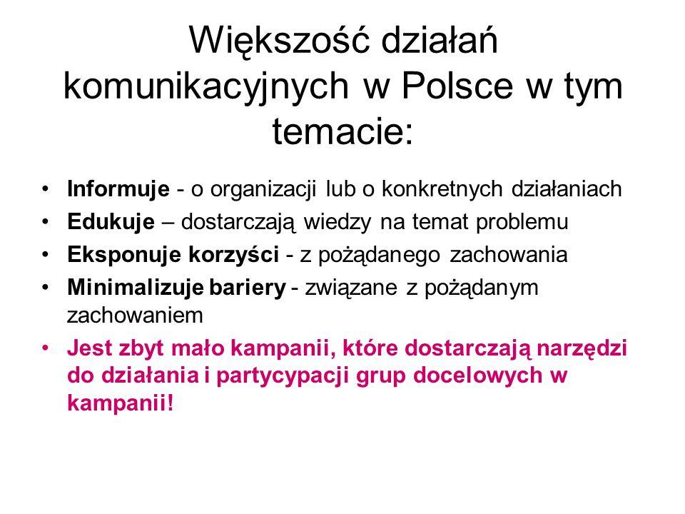 Większość działań komunikacyjnych w Polsce w tym temacie: