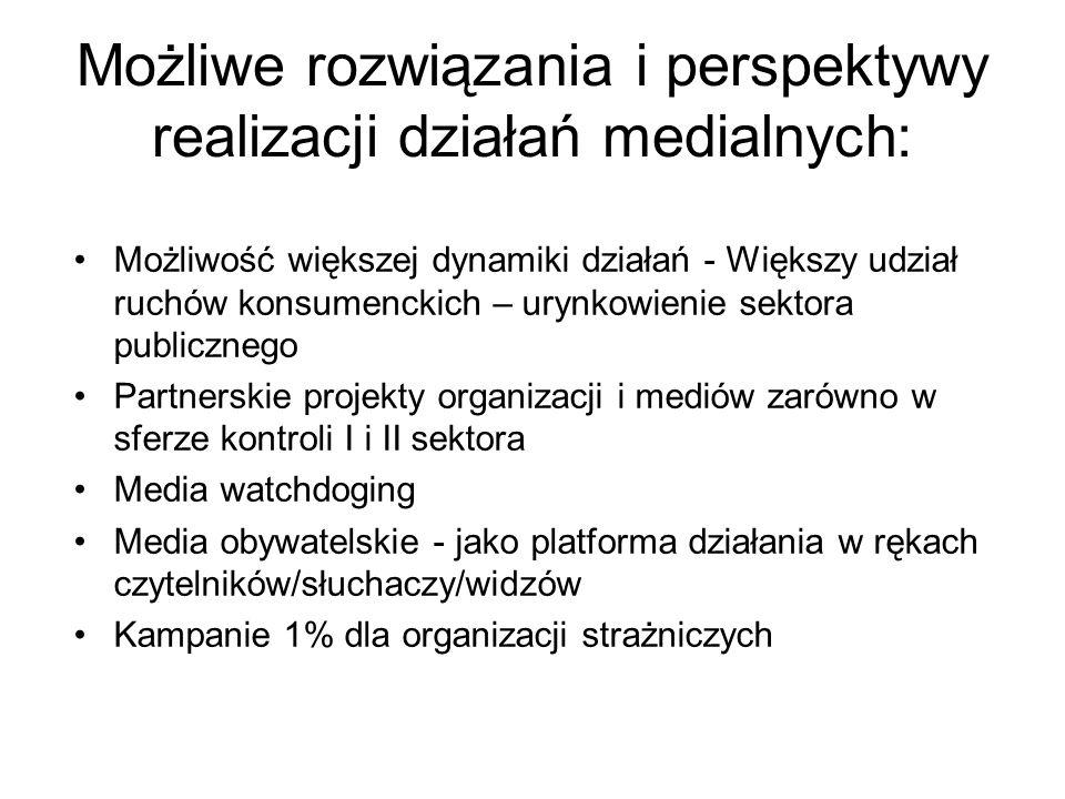 Możliwe rozwiązania i perspektywy realizacji działań medialnych: