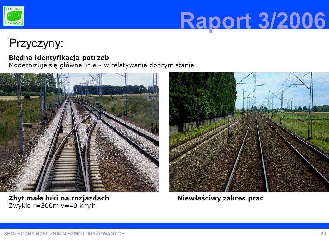 Raport 3/2006 Przyczyny: Błędna identyfikacja potrzeb