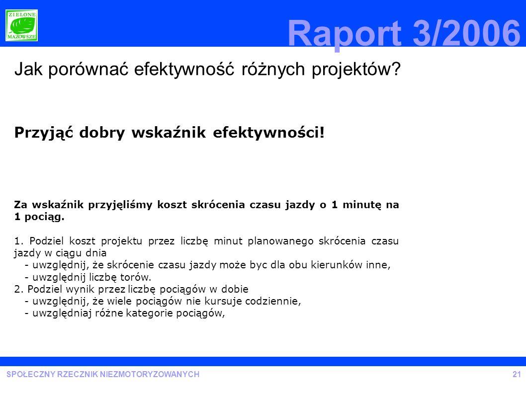 Raport 3/2006 Jak porównać efektywność różnych projektów