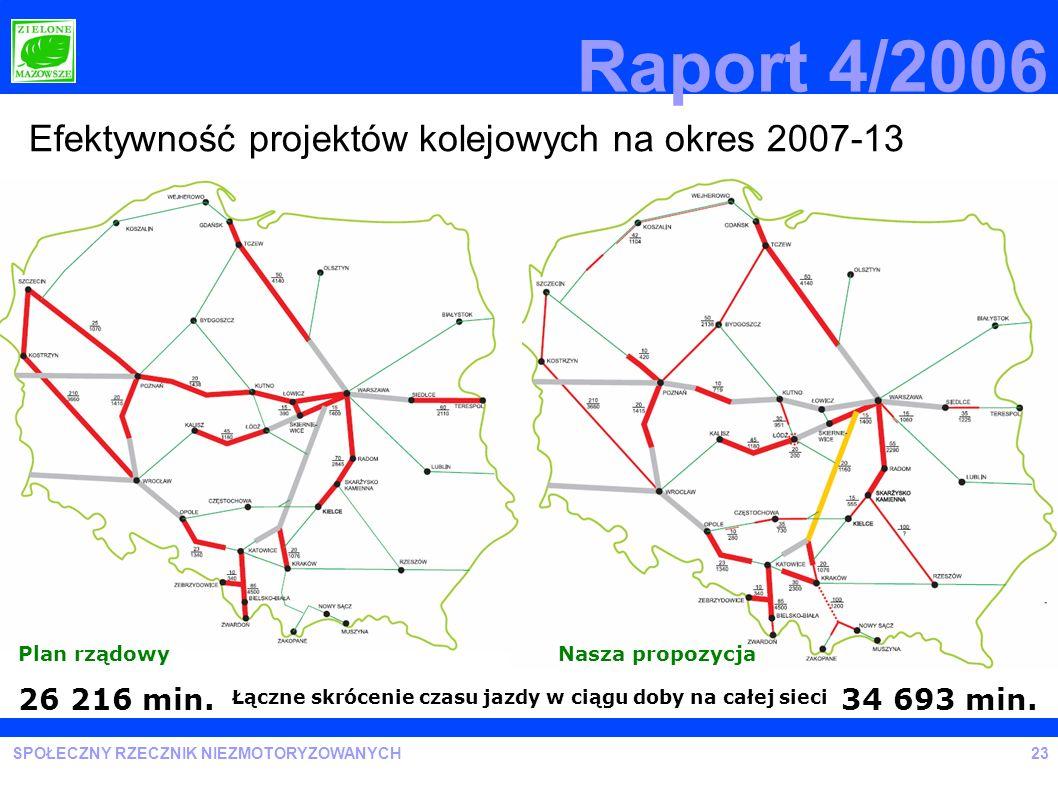 Raport 4/2006 Efektywność projektów kolejowych na okres 2007-13