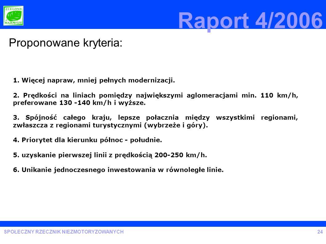 Raport 4/2006 Proponowane kryteria:
