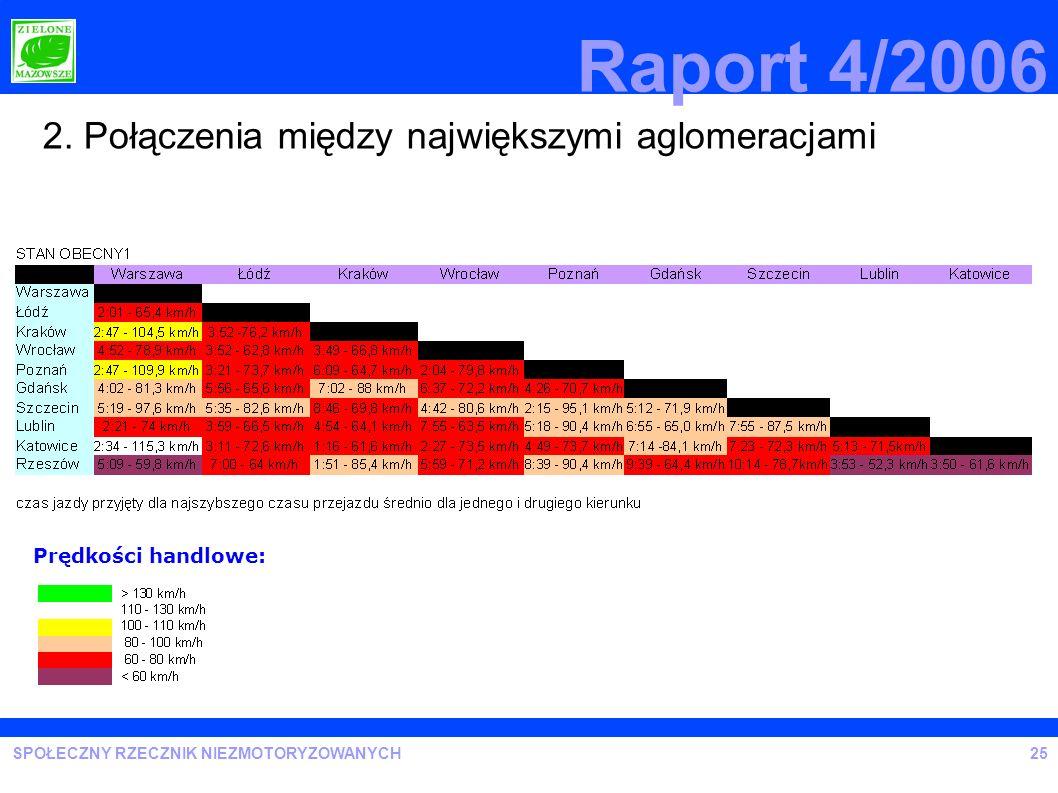 Raport 4/2006 2. Połączenia między największymi aglomeracjami