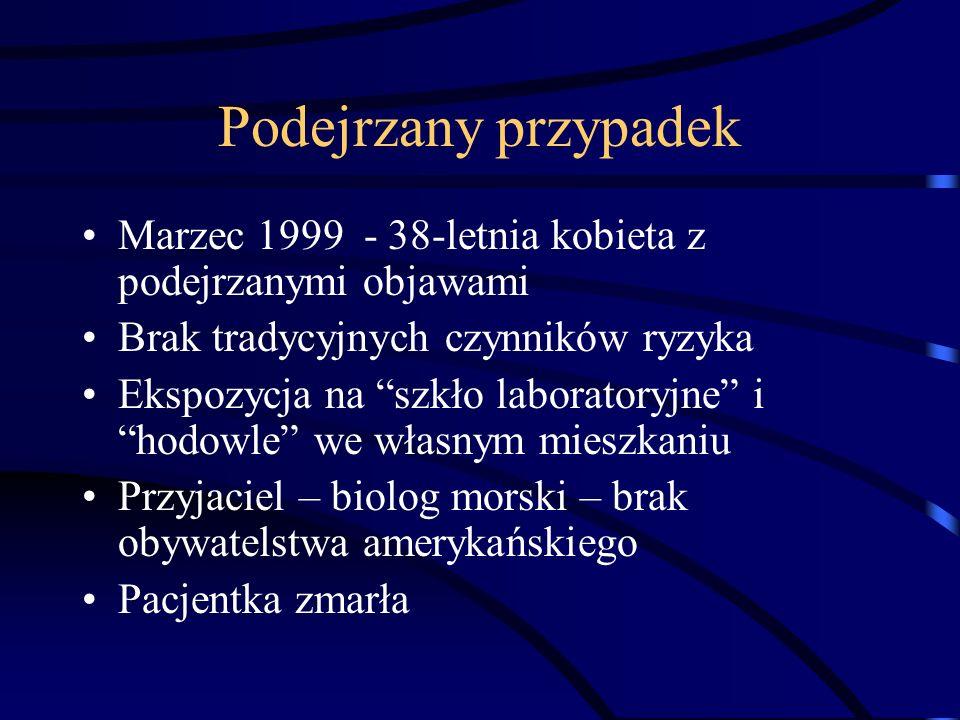 Podejrzany przypadek Marzec 1999 - 38-letnia kobieta z podejrzanymi objawami. Brak tradycyjnych czynników ryzyka.
