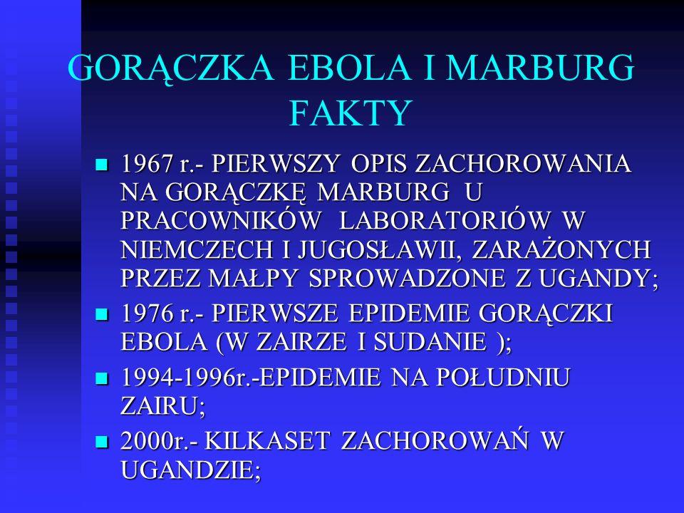 GORĄCZKA EBOLA I MARBURG FAKTY