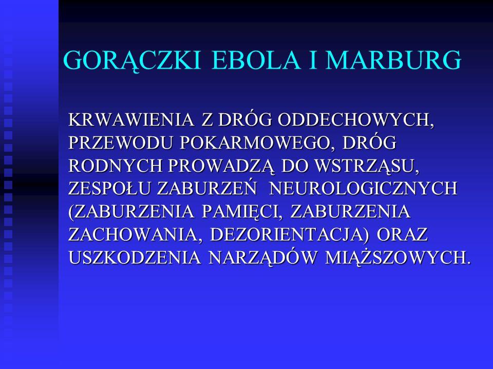 GORĄCZKI EBOLA I MARBURG