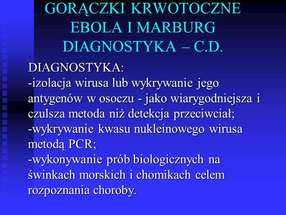 GORĄCZKI KRWOTOCZNE EBOLA I MARBURG DIAGNOSTYKA – C.D.