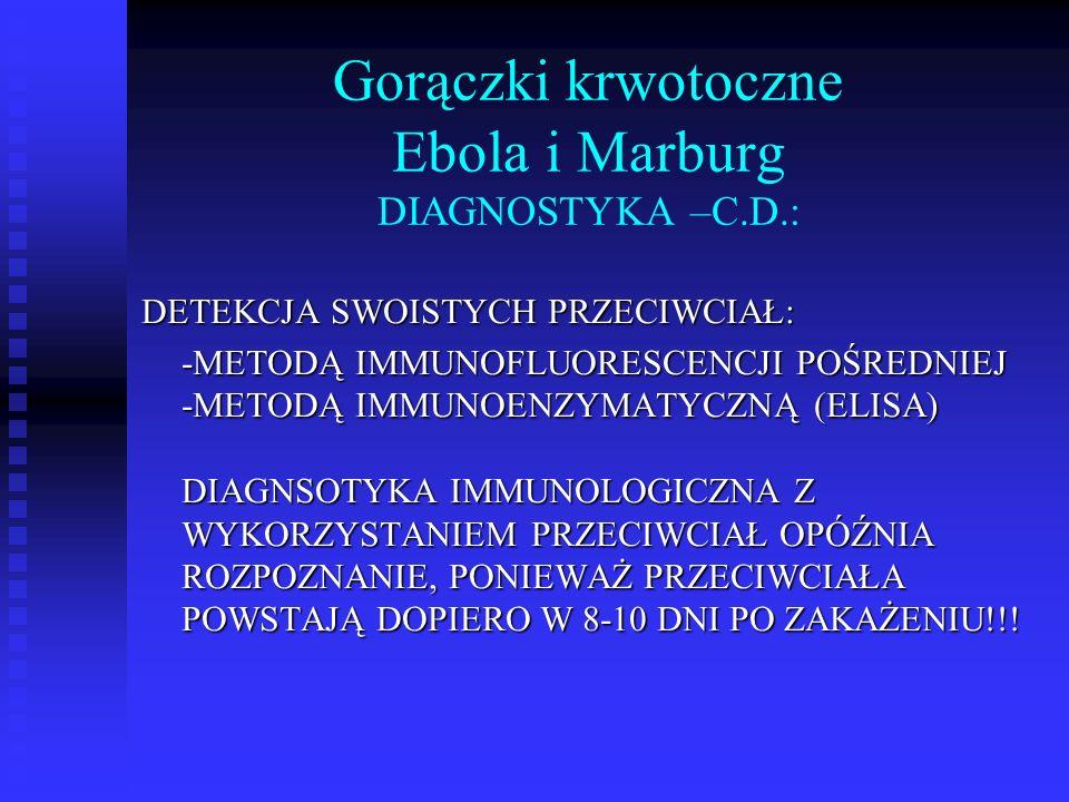 Gorączki krwotoczne Ebola i Marburg DIAGNOSTYKA –C.D.: