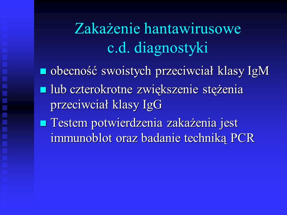 Zakażenie hantawirusowe c.d. diagnostyki