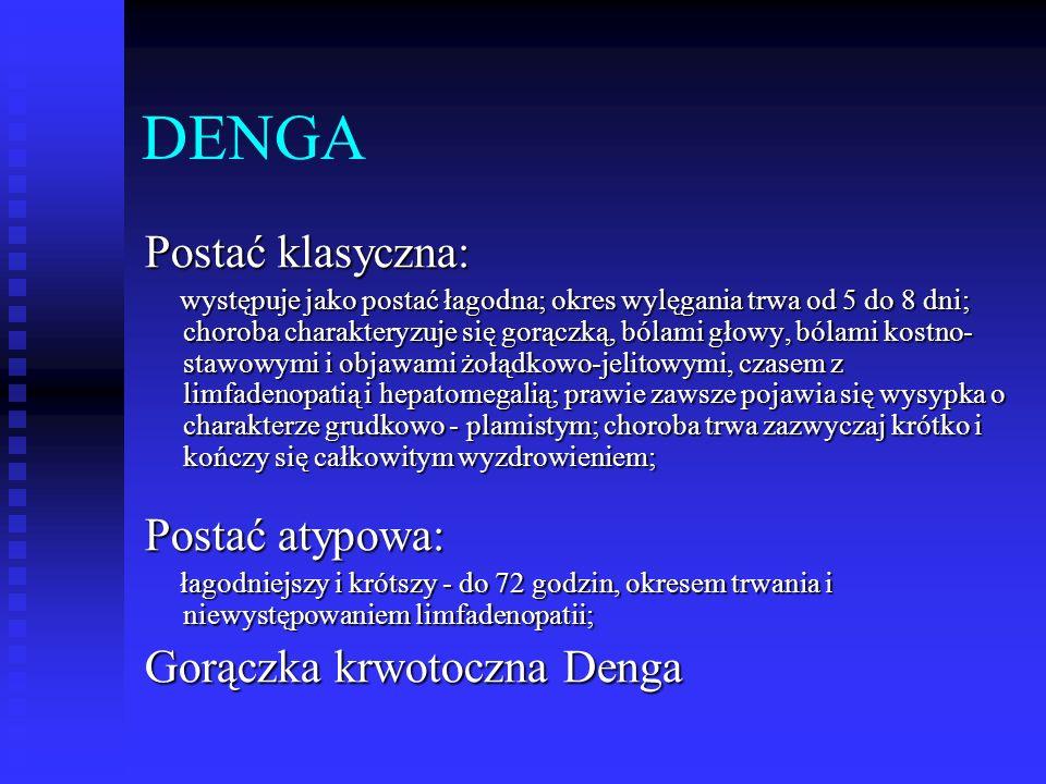 DENGA Postać klasyczna: Postać atypowa: Gorączka krwotoczna Denga