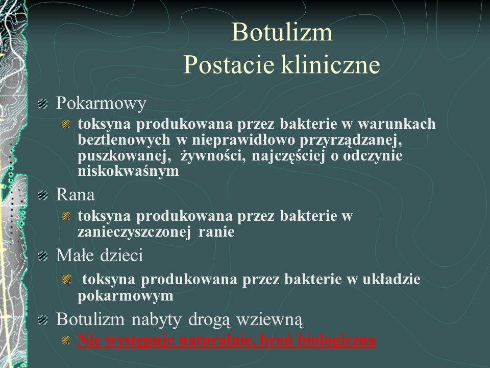 Botulizm Postacie kliniczne