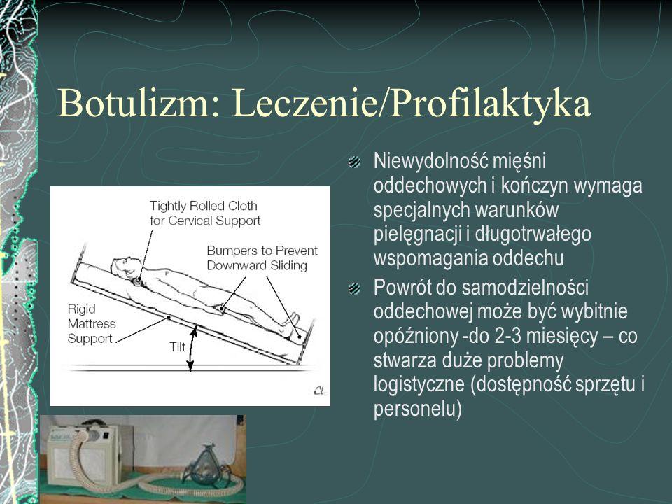 Botulizm: Leczenie/Profilaktyka