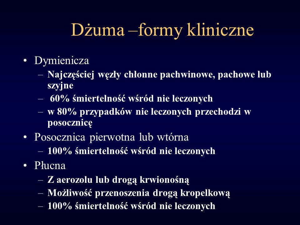 Dżuma –formy kliniczne