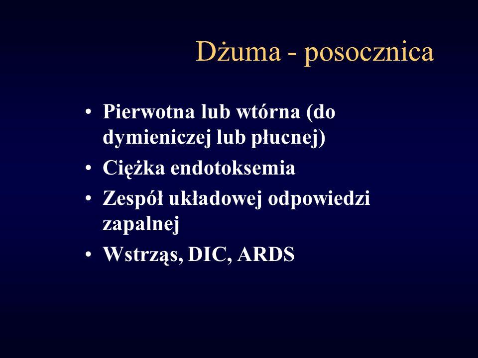 Dżuma - posocznica Pierwotna lub wtórna (do dymieniczej lub płucnej)