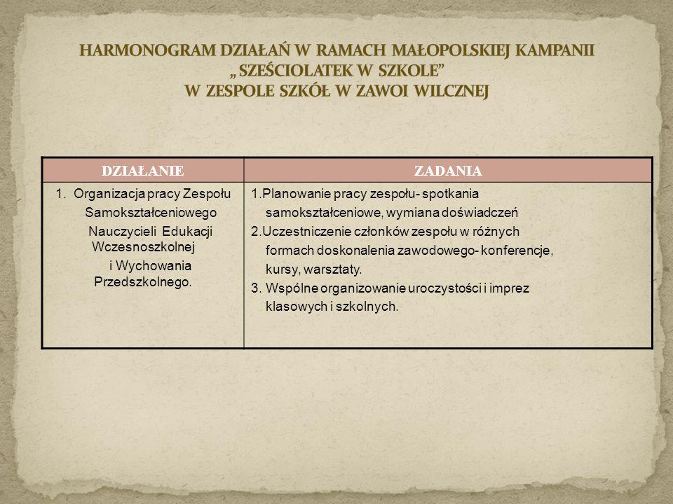"""HARMONOGRAM DZIAŁAŃ W RAMACH MAŁOPOLSKIEJ KAMPANII """" SZEŚCIOLATEK W SZKOLE W ZESPOLE SZKÓŁ W ZAWOI WILCZNEJ"""
