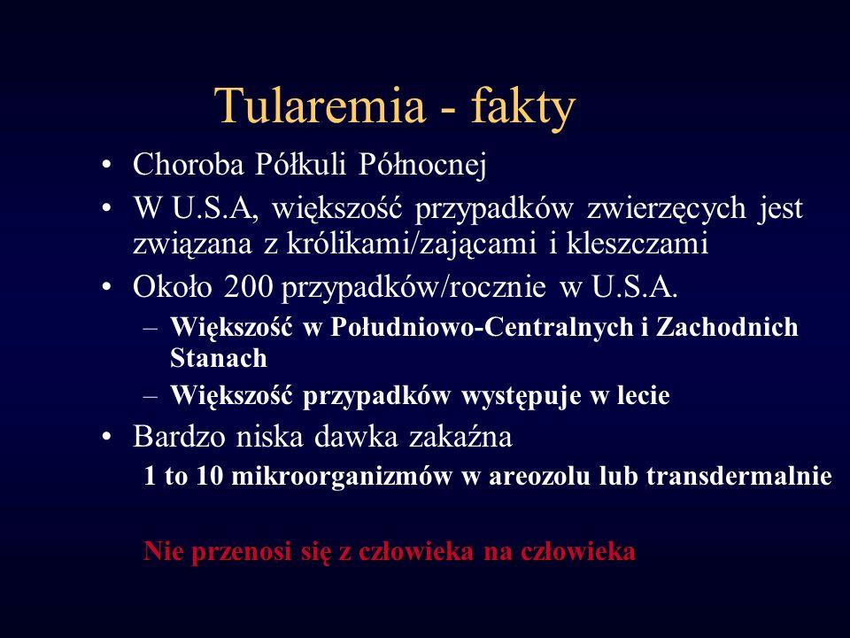Tularemia - fakty Choroba Półkuli Północnej