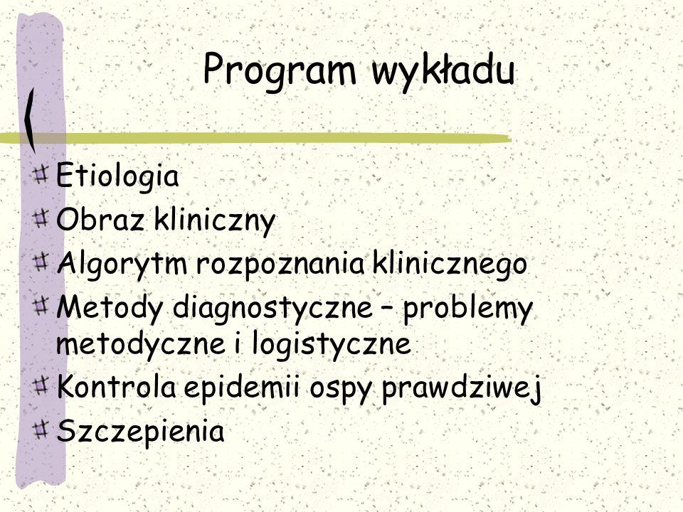 Program wykładu Etiologia Obraz kliniczny