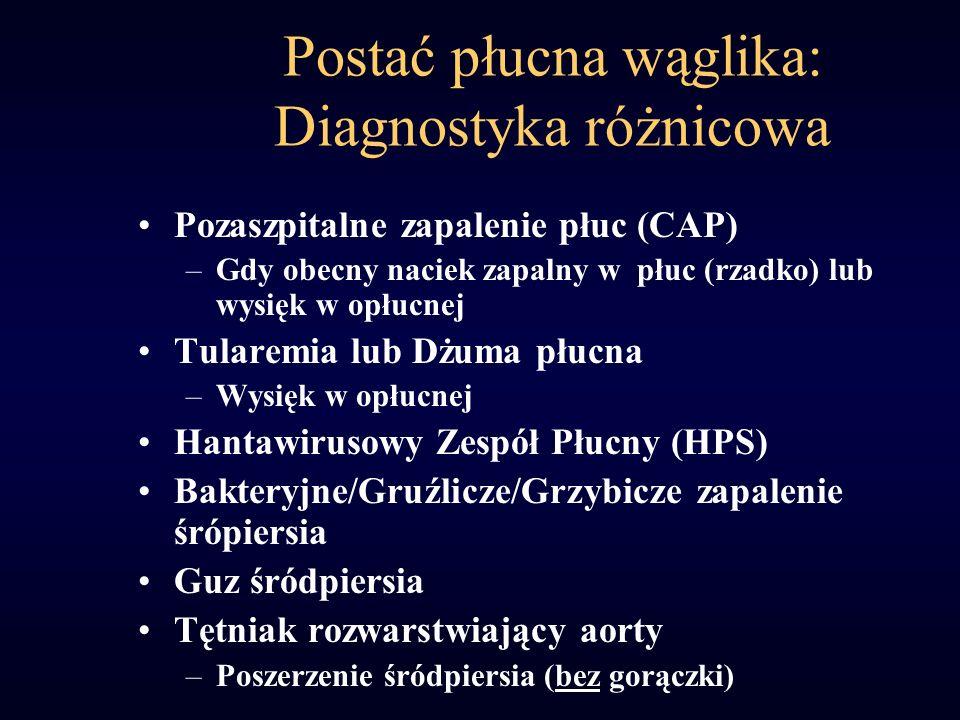 Postać płucna wąglika: Diagnostyka różnicowa