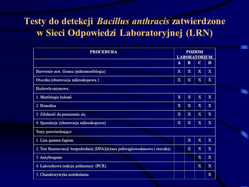 Testy do detekcji Bacillus anthracis zatwierdzone w Sieci Odpowiedzi Laboratoryjnej (LRN)