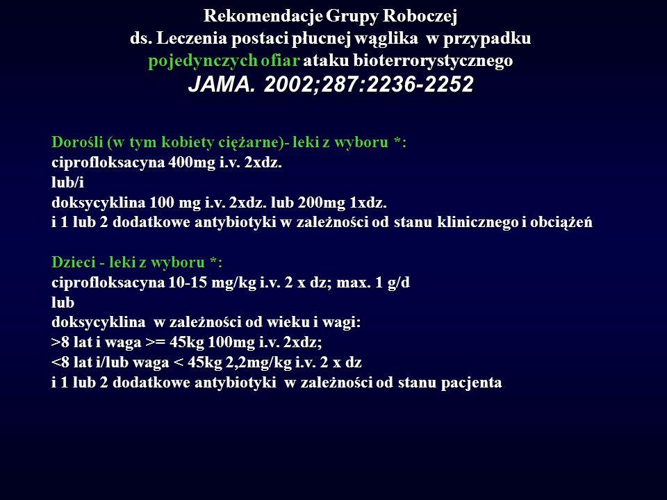 JAMA. 2002;287:2236-2252 Rekomendacje Grupy Roboczej