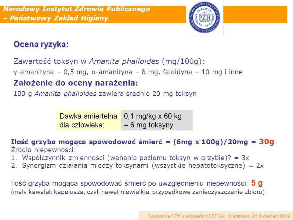 Ocena ryzyka: Zawartość toksyn w Amanita phalloides (mg/100g):