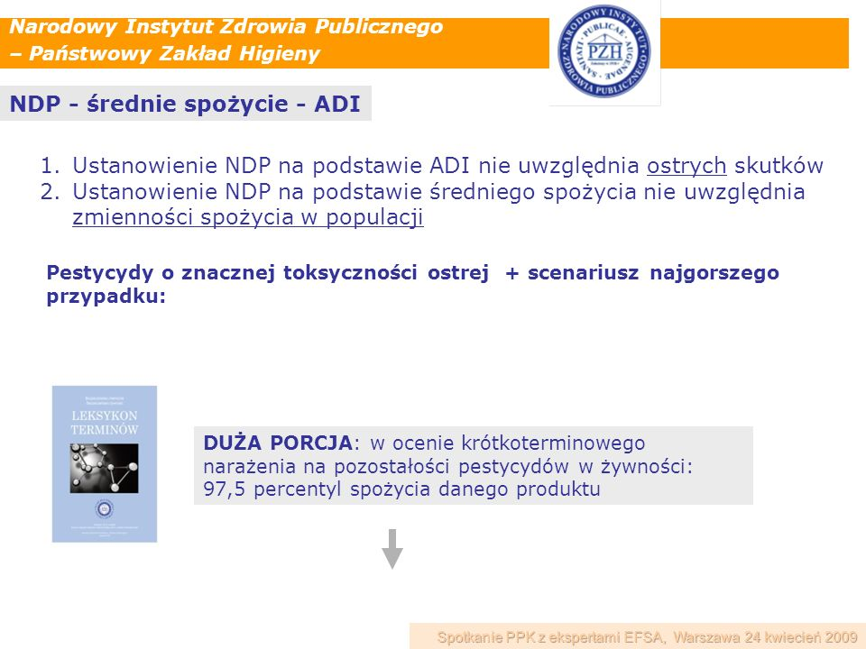 NDP - średnie spożycie - ADI
