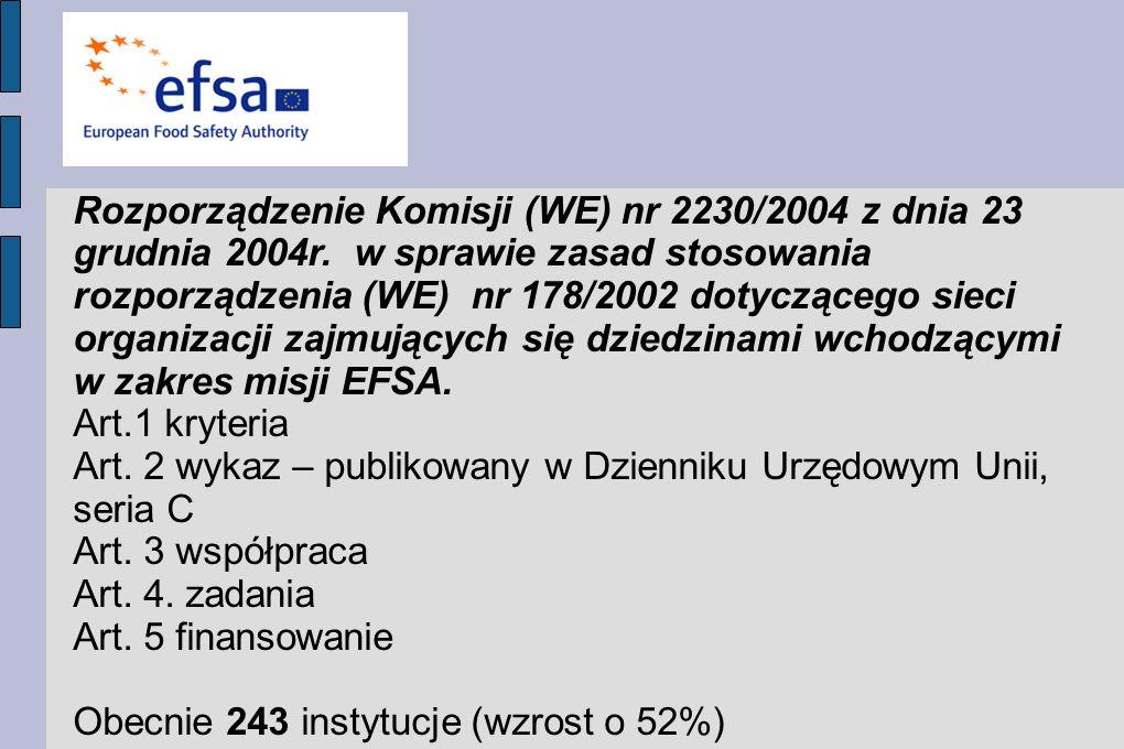 Rozporządzenie Komisji (WE) nr 2230/2004 z dnia 23 grudnia 2004r