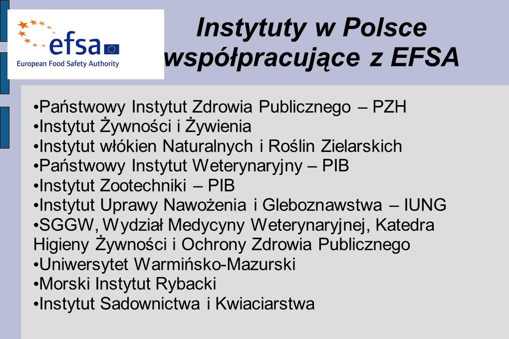Instytuty w Polsce współpracujące z EFSA
