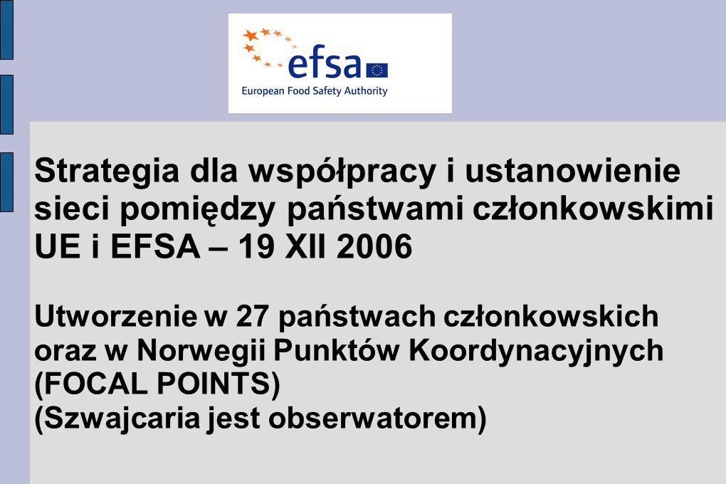 Strategia dla współpracy i ustanowienie sieci pomiędzy państwami członkowskimi UE i EFSA – 19 XII 2006 Utworzenie w 27 państwach członkowskich oraz w Norwegii Punktów Koordynacyjnych (FOCAL POINTS)