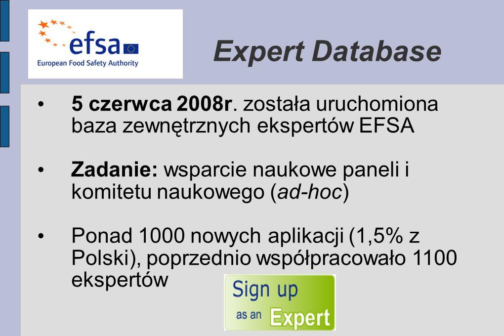 Expert Database 5 czerwca 2008r. została uruchomiona baza zewnętrznych ekspertów EFSA.