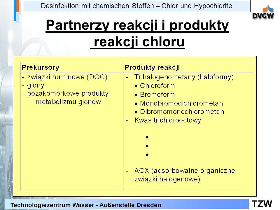 Partnerzy reakcji i produkty