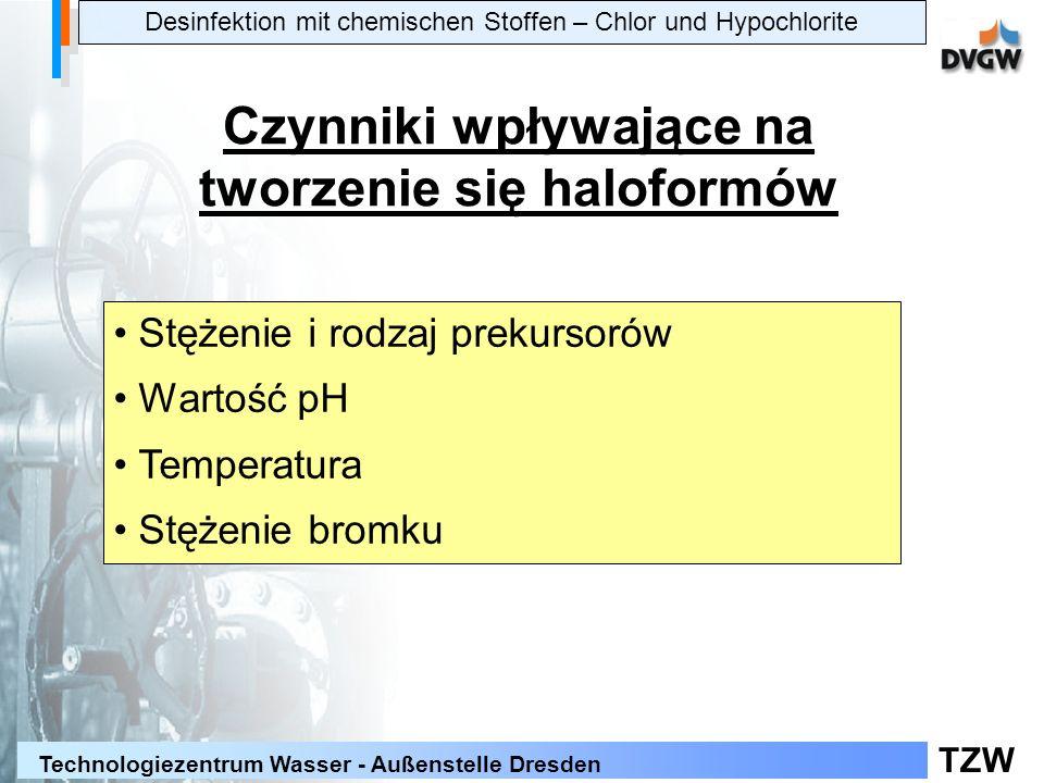 Czynniki wpływające na tworzenie się haloformów