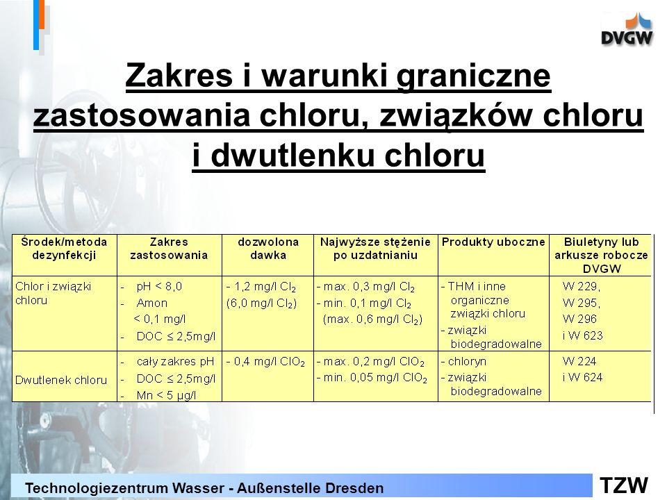 Zakres i warunki graniczne zastosowania chloru, związków chloru i dwutlenku chloru